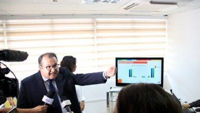 Photo of Alagoas lidera ranking nacional em Qualidade de Informação Contábil e Fiscal